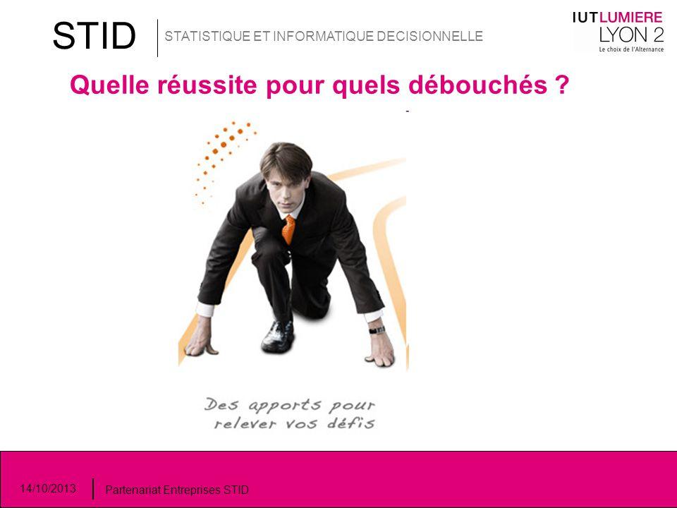 STID STATISTIQUE ET INFORMATIQUE DECISIONNELLE 14/10/2013 Partenariat Entreprises STID Quelle réussite pour quels débouchés ?
