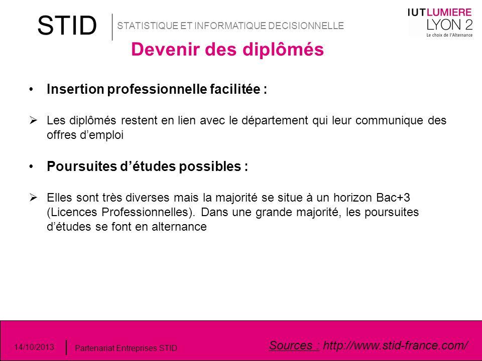STID STATISTIQUE ET INFORMATIQUE DECISIONNELLE 14/10/2013 Partenariat Entreprises STID Devenir des diplômés Sources : http://www.stid-france.com/ Inse