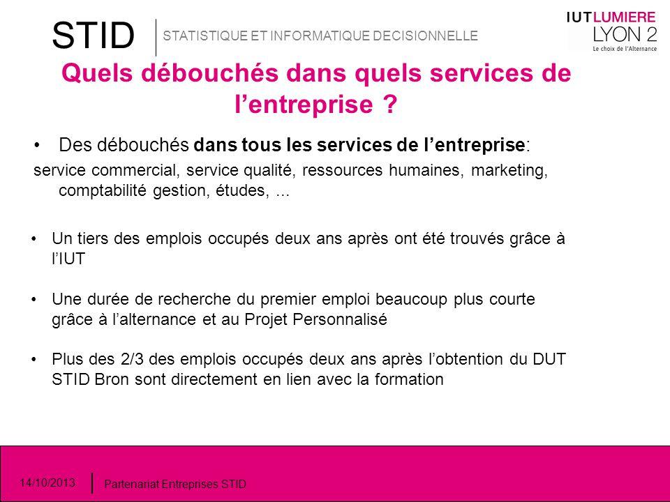 STID STATISTIQUE ET INFORMATIQUE DECISIONNELLE 14/10/2013 Partenariat Entreprises STID Quels débouchés dans quels services de l'entreprise ? Des débou