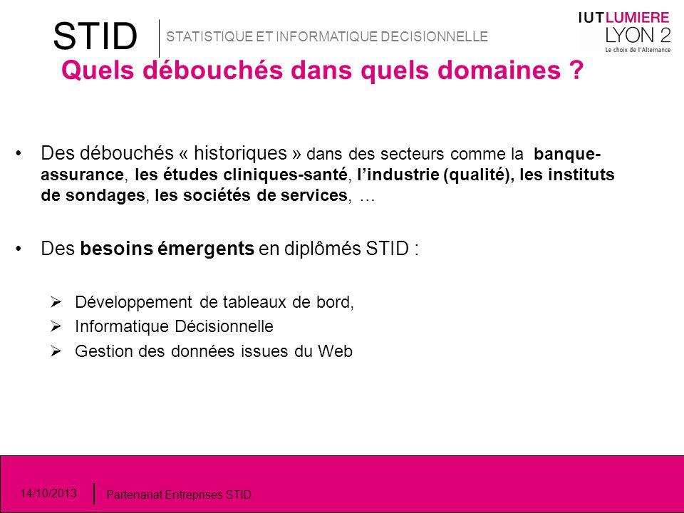 STID STATISTIQUE ET INFORMATIQUE DECISIONNELLE 14/10/2013 Partenariat Entreprises STID Quels débouchés dans quels domaines ? Des débouchés « historiqu