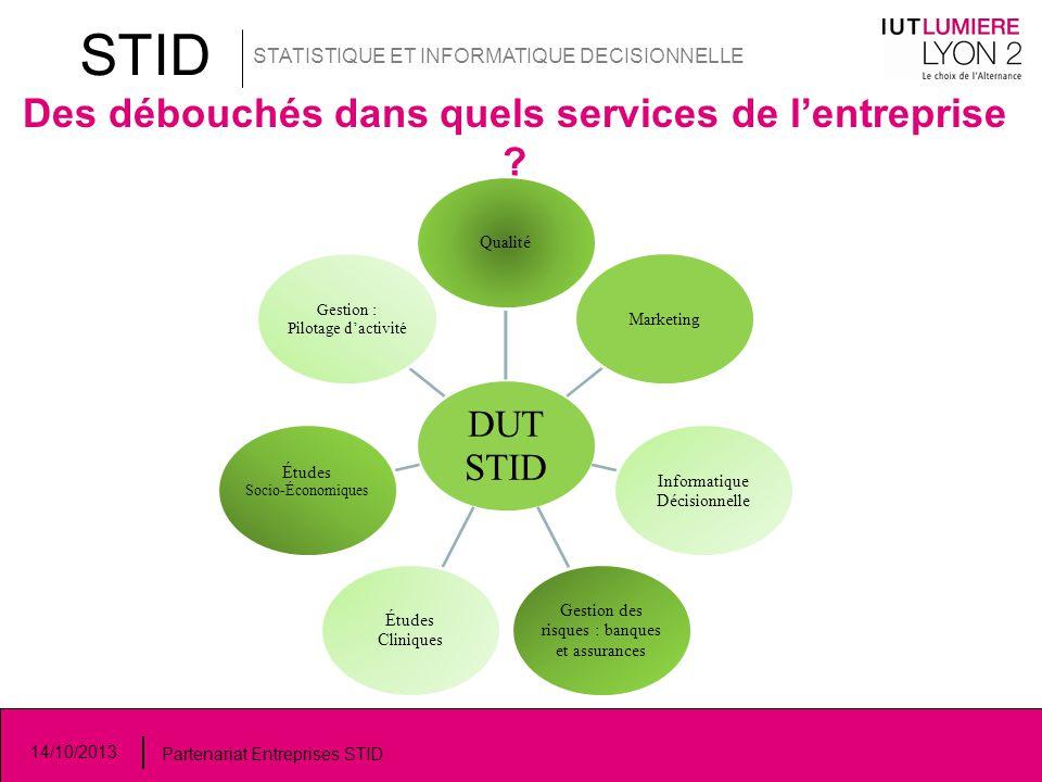 STID STATISTIQUE ET INFORMATIQUE DECISIONNELLE 14/10/2013 Partenariat Entreprises STID Des débouchés dans quels services de l'entreprise ? DUT STID Qu