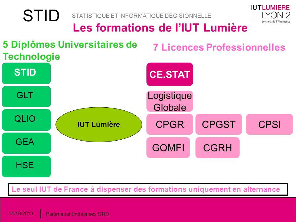 Les formations de l'IUT Lumière STID STATISTIQUE ET INFORMATIQUE DECISIONNELLE 5 Diplômes Universitaires de Technologie Le seul IUT de France à dispen