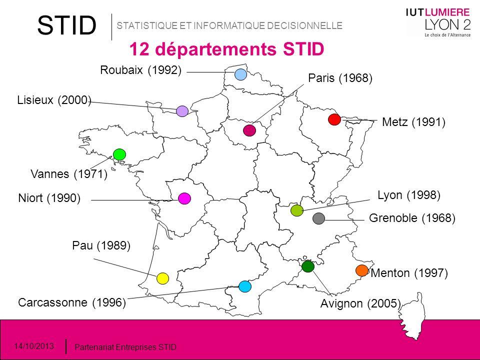 12 départements STID STID STATISTIQUE ET INFORMATIQUE DECISIONNELLE 14/10/2013 Partenariat Entreprises STID Vannes (1971) Niort (1990) Pau (1989) Carc