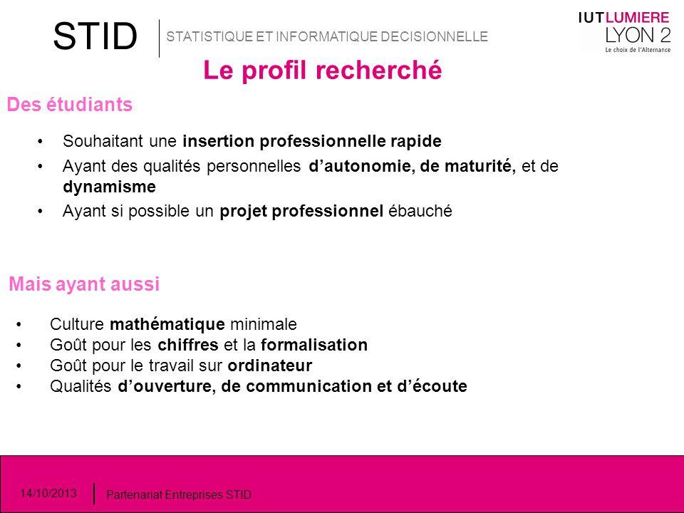 Le profil recherché STID STATISTIQUE ET INFORMATIQUE DECISIONNELLE 14/10/2013 Partenariat Entreprises STID Souhaitant une insertion professionnelle ra