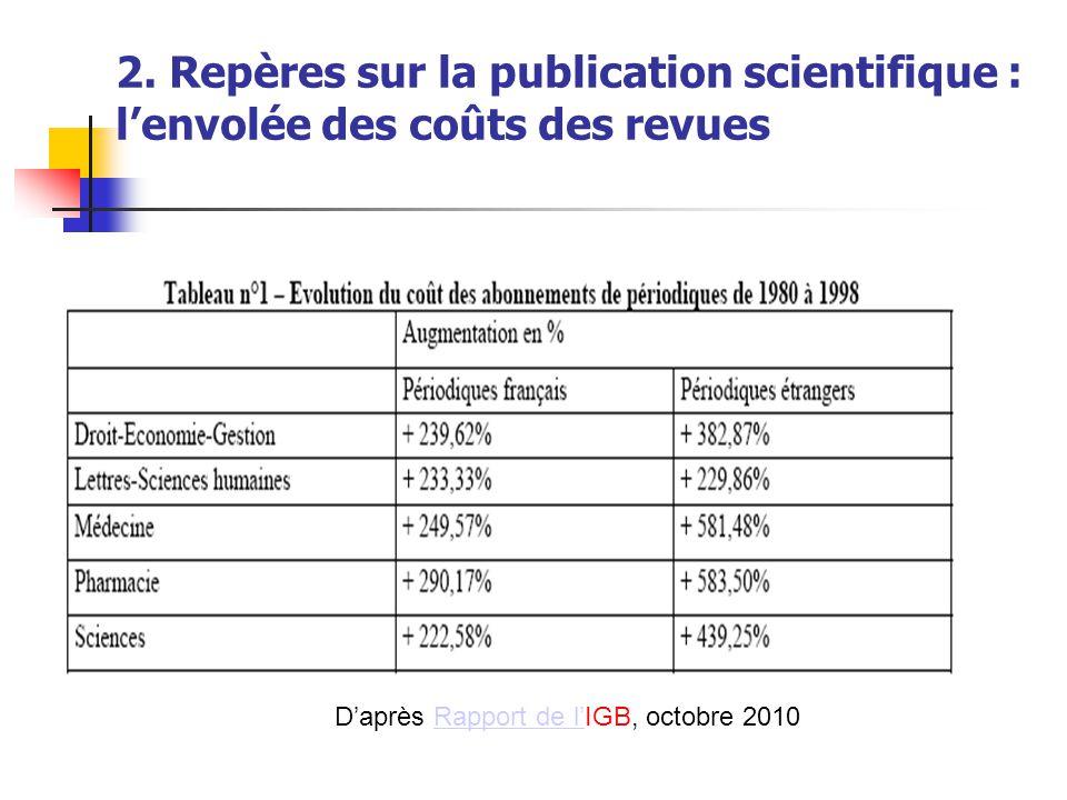 2. Repères sur la publication scientifique : l'envolée des coûts des revues D'après Rapport de l'IGB, octobre 2010Rapport de l'