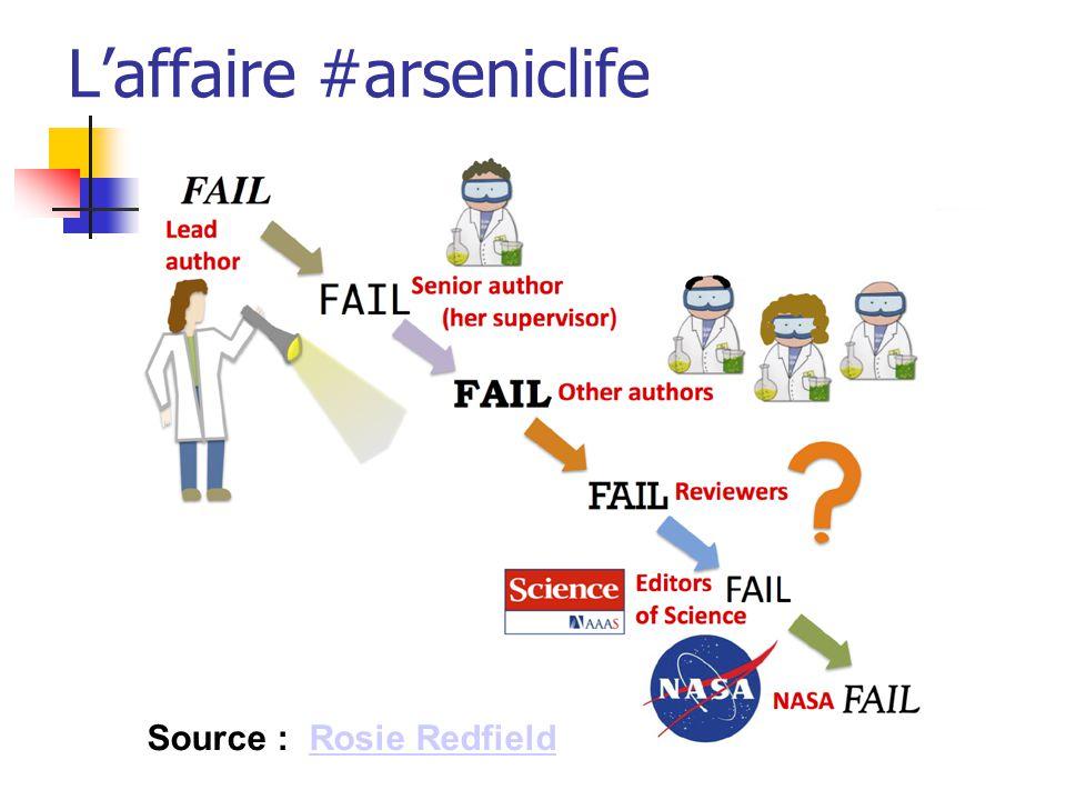 L'affaire #arseniclife Source : Rosie RedfieldRosie Redfield