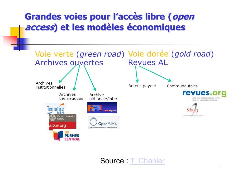 Grandes voies pour l'accès libre (open access) et les modèles économiques 38 Voie verte (green road) Archives ouvertes Archives institutionnelles Arch
