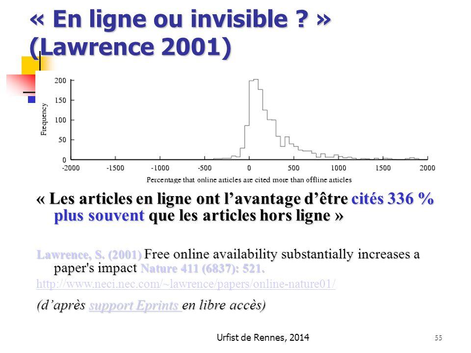 Urfist de Rennes, 2014 55 « En ligne ou invisible ? » (Lawrence 2001) « Les articles en ligne ont l'avantage d'être cités 336 % plus souvent que les a