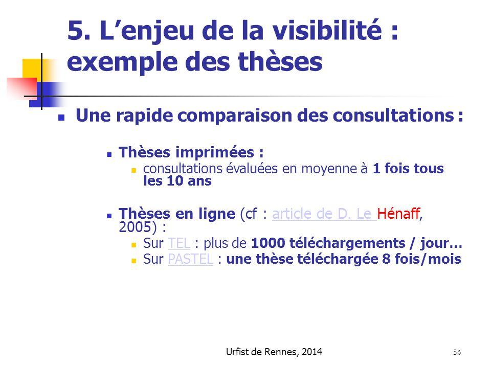 Urfist de Rennes, 2014 56 5. L'enjeu de la visibilité : exemple des thèses Une rapide comparaison des consultations : Thèses imprimées : consultations