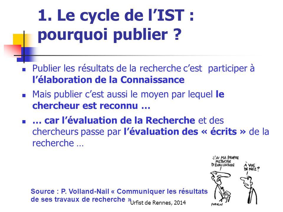 1. Le cycle de l'IST : pourquoi publier ? Publier les résultats de la recherche c'est participer à l'élaboration de la Connaissance Mais publier c'est