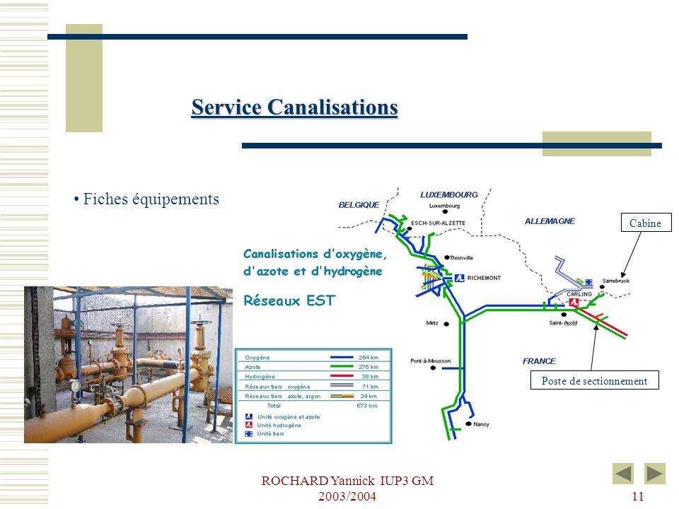 ROCHARD Yannick IUP3 GM 2003/200411 Poste de sectionnement Cabine Service Canalisations Fiches équipements