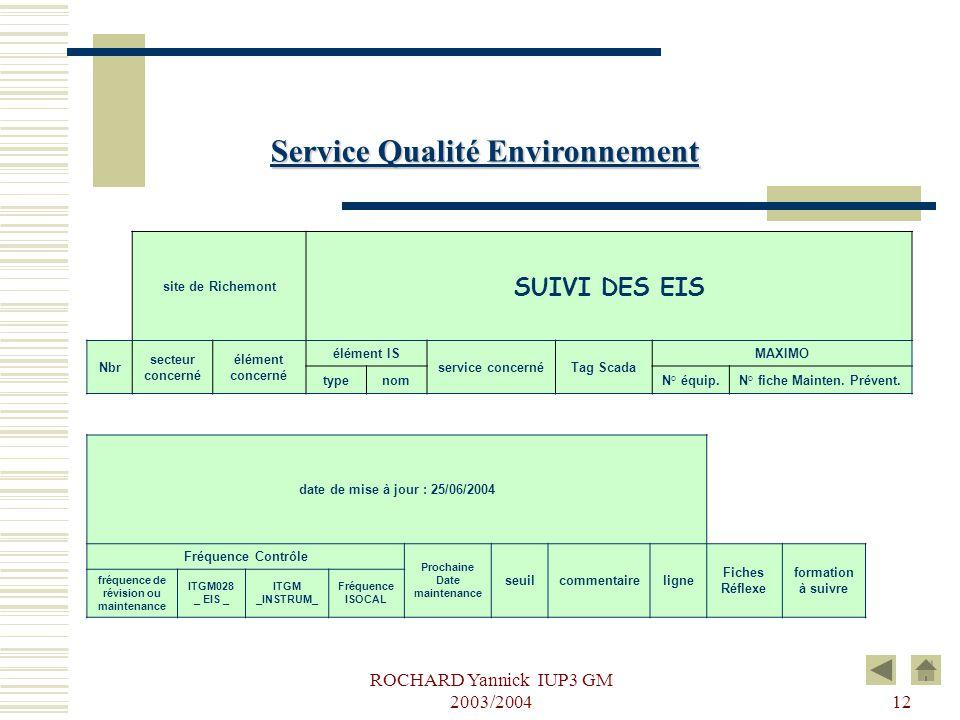 ROCHARD Yannick IUP3 GM 2003/200412 Service Qualité Environnement site de Richemont SUIVI DES EIS Nbr secteur concerné élément concerné élément IS service concernéTag Scada MAXIMO typenomN° équip.N° fiche Mainten.
