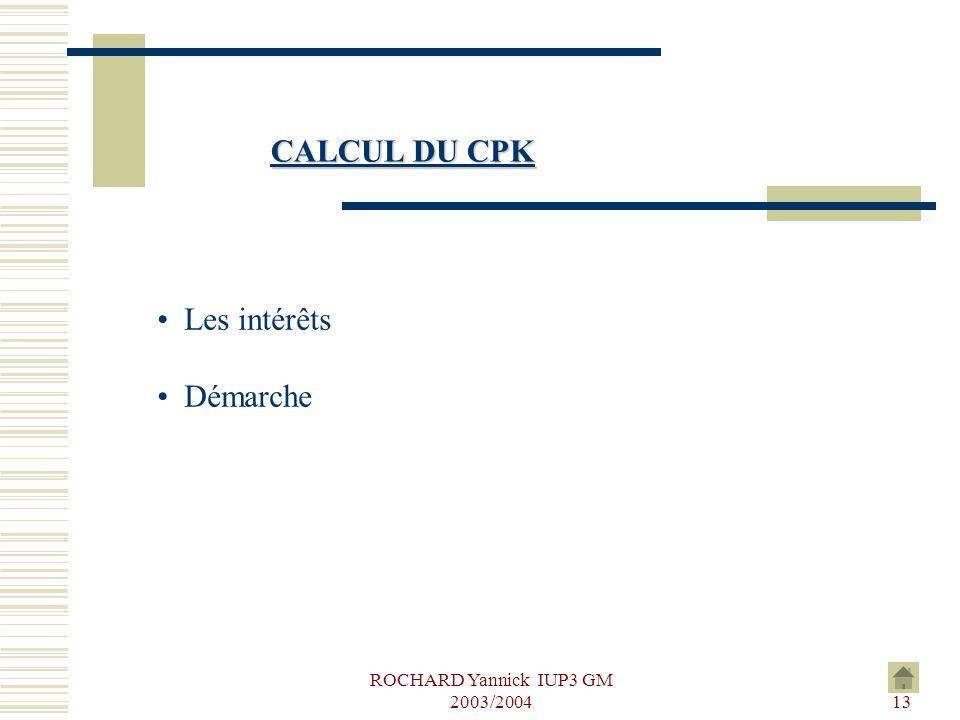 ROCHARD Yannick IUP3 GM 2003/200413 CALCUL DU CPK Les intérêts Démarche