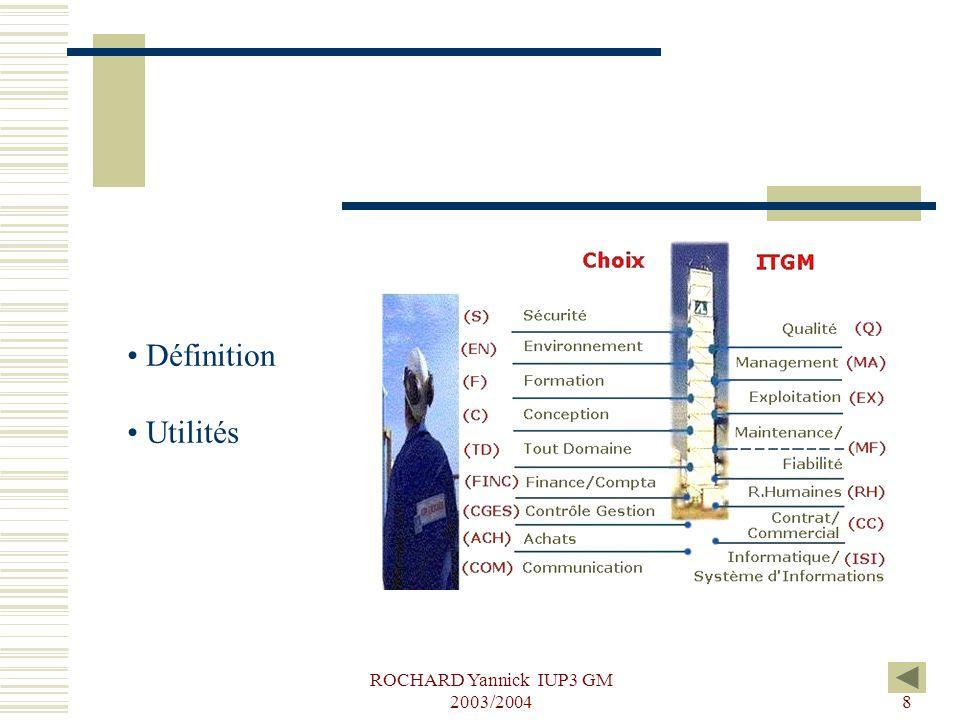 ROCHARD Yannick IUP3 GM 2003/20048 Définition Utilités