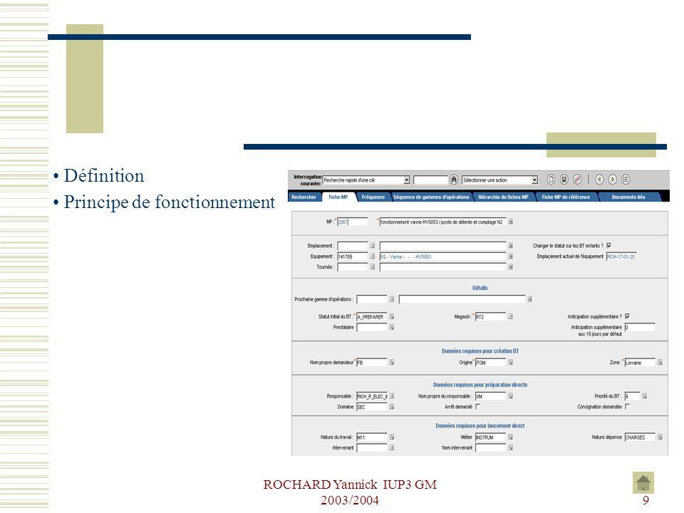 ROCHARD Yannick IUP3 GM 2003/20049 Définition Principe de fonctionnement