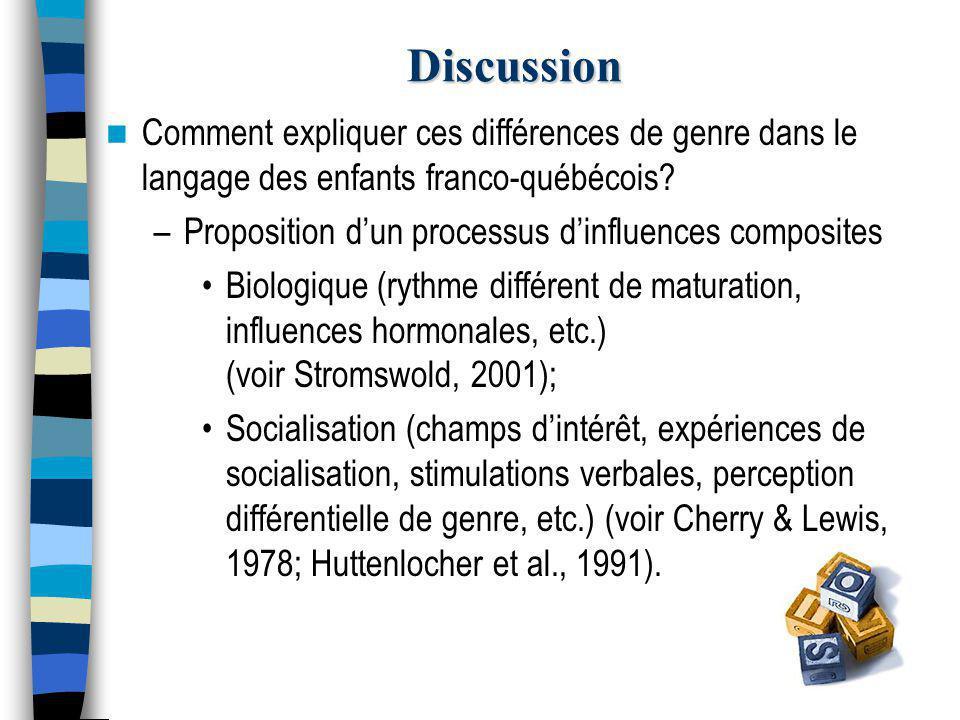 Discussion Comment expliquer ces différences de genre dans le langage des enfants franco-québécois.