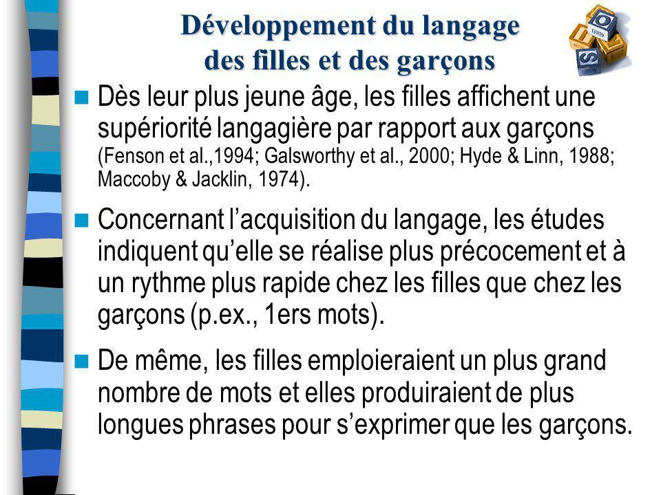 Développement du langage des filles et des garçons Dès leur plus jeune âge, les filles affichent une supériorité langagière par rapport aux garçons (Fenson et al.,1994; Galsworthy et al., 2000; Hyde & Linn, 1988; Maccoby & Jacklin, 1974).