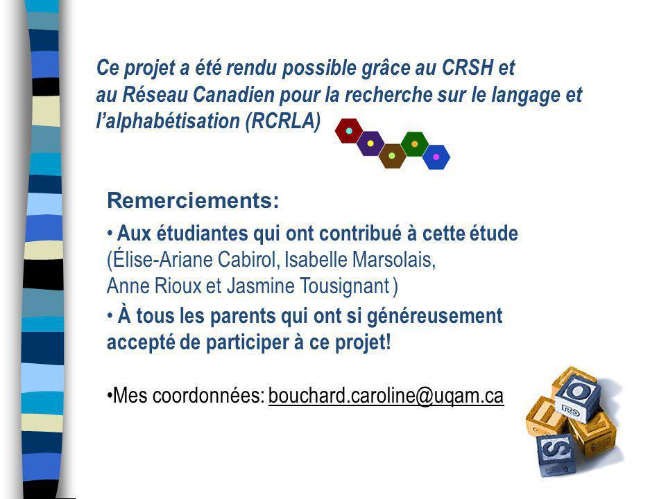 Ce projet a été rendu possible grâce au CRSH et au Réseau Canadien pour la recherche sur le langage et l'alphabétisation (RCRLA) Remerciements: Aux étudiantes qui ont contribué à cette étude (Élise-Ariane Cabirol, Isabelle Marsolais, Anne Rioux et Jasmine Tousignant ) À tous les parents qui ont si généreusement accepté de participer à ce projet.