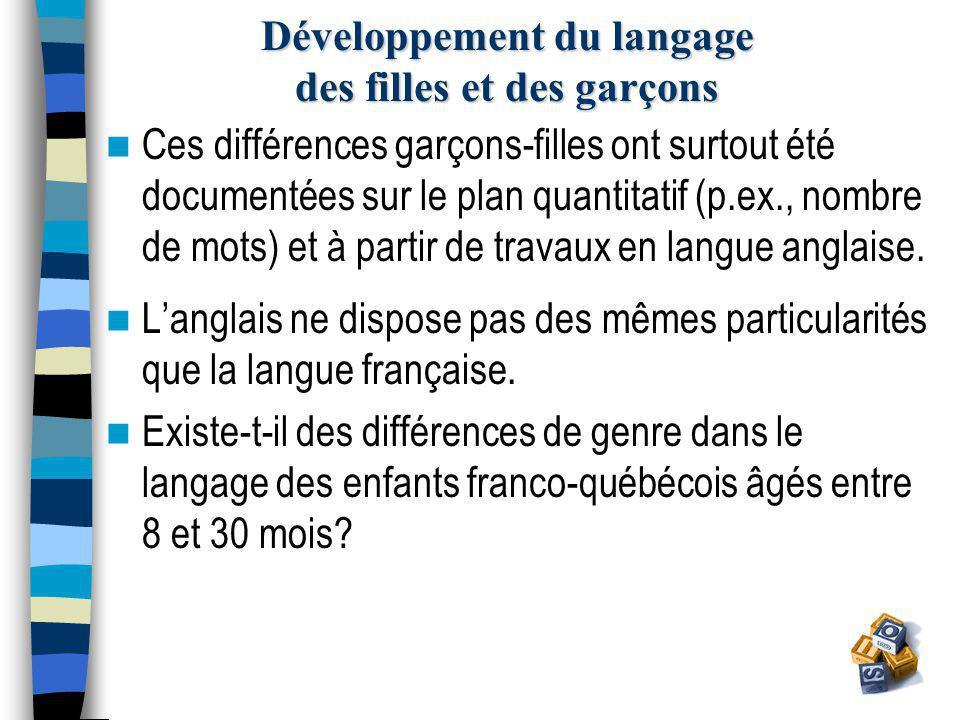 Résultats ANCOVAs – Nombre de mots produits Différence significative, F (1, 366) = 9.86, p =.002,  2 =.03 Les filles produisent plus de mots ( M = 8.5, ET = 9.9) que les garçons ( M = 5.7, ET = 6.8).