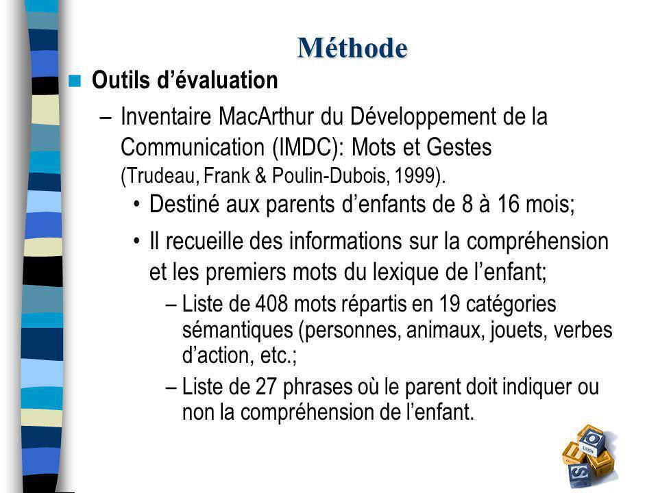 Méthode Outils d'évaluation –Inventaire MacArthur du Développement de la Communication (IMDC): Mots et Gestes (Trudeau, Frank & Poulin-Dubois, 1999).