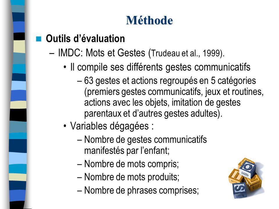 Méthode Outils d'évaluation –IMDC: Mots et Gestes ( Trudeau et al., 1999).