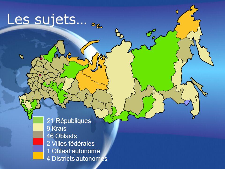 Les sujets… 21 Républiques 9 Kraïs 46 Oblasts 2 Villes fédérales 1 Oblast autonome 4 Districts autonomes