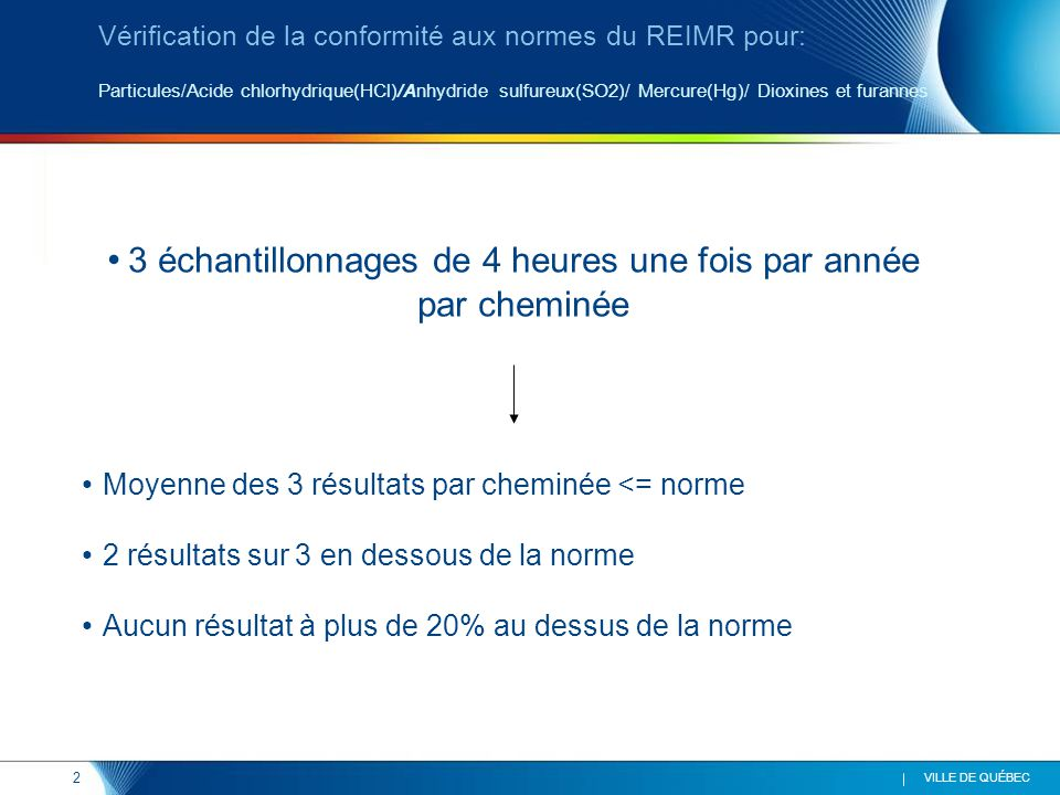 2 VILLE DE QUÉBEC 3 échantillonnages de 4 heures une fois par année par cheminée Vérification de la conformité aux normes du REIMR pour: Particules/Acide chlorhydrique(HCl)/Anhydride sulfureux(SO2)/ Mercure(Hg)/ Dioxines et furannes Moyenne des 3 résultats par cheminée <= norme 2 résultats sur 3 en dessous de la norme Aucun résultat à plus de 20% au dessus de la norme