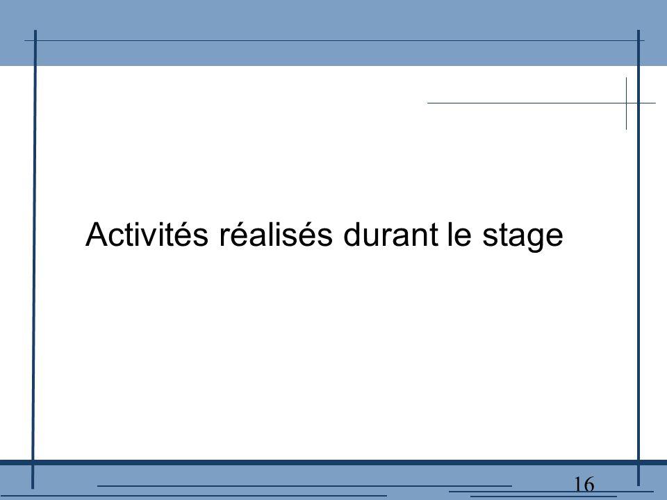 16 Activités réalisés durant le stage