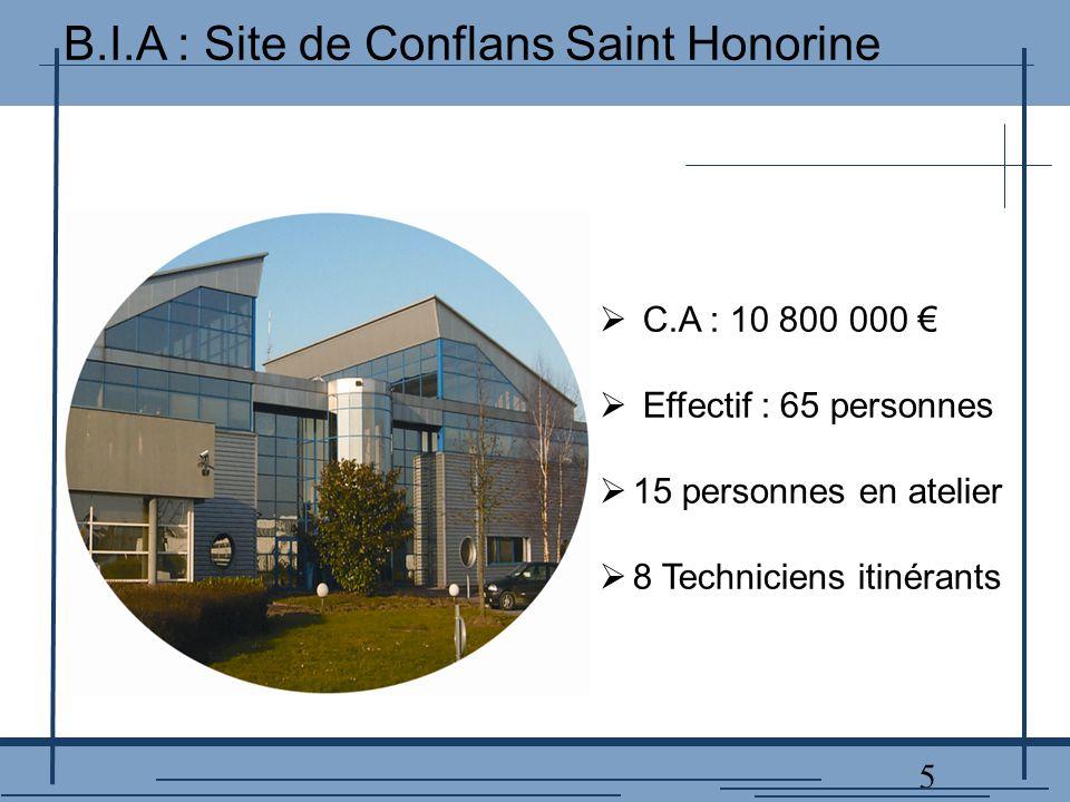 5  C.A : 10 800 000 €  Effectif : 65 personnes  15 personnes en atelier  8 Techniciens itinérants B.I.A : Site de Conflans Saint Honorine
