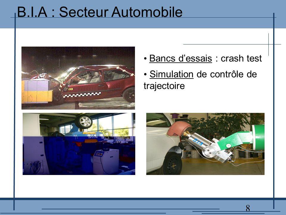 8 Bancs d'essais : crash test Simulation de contrôle de trajectoire B.I.A : Secteur Automobile