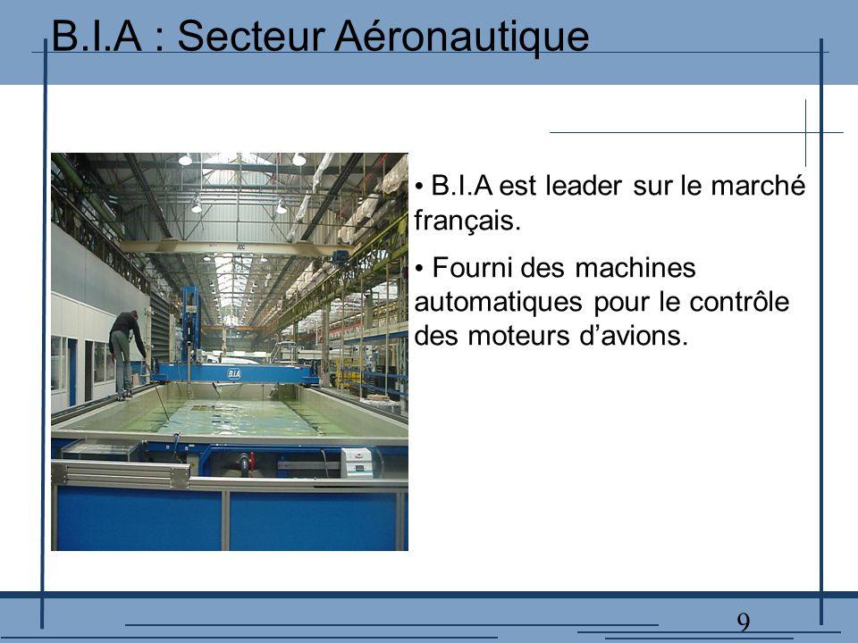 9 B.I.A est leader sur le marché français.