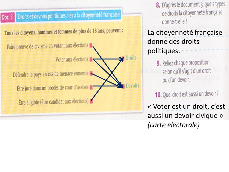 La citoyenneté française donne des droits politiques.