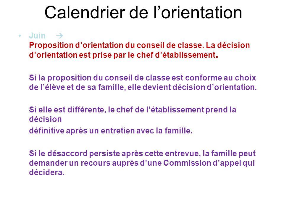 Calendrier de l'orientation Juin  Proposition d'orientation du conseil de classe. La décision d'orientation est prise par le chef d'établissement. Si