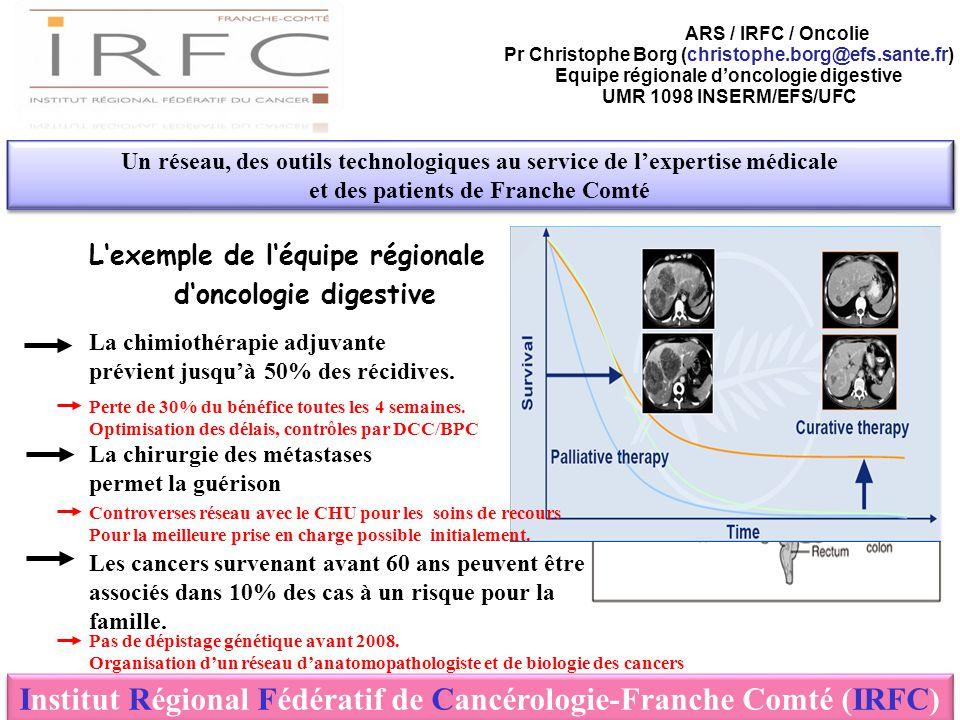 Importance de l'expertise radiologique pour les décisions thérapeutiques en RCP Importance de l'expertise radiologique pour les décisions thérapeutiques en RCP Bilan d'extension initial d'un cancer du colon Identification de 3 lésions posant le problème d'une chirurgie complexe en plusieurs temps RCP: aspect atypique de la lésion hépatique droite, décision IRM