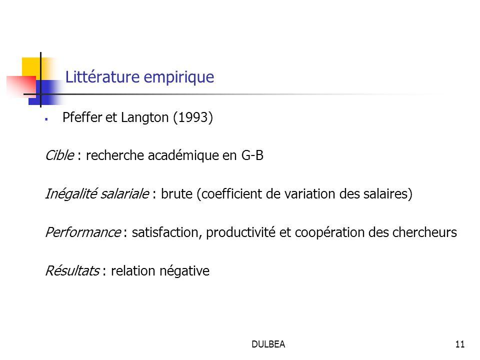 DULBEA11 Littérature empirique  Pfeffer et Langton (1993) Cible : recherche académique en G-B Inégalité salariale : brute (coefficient de variation des salaires) Performance : satisfaction, productivité et coopération des chercheurs Résultats : relation négative