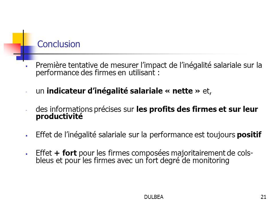 DULBEA21 Conclusion  Première tentative de mesurer l'impact de l'inégalité salariale sur la performance des firmes en utilisant : - un indicateur d'inégalité salariale « nette » et, - des informations précises sur les profits des firmes et sur leur productivité  Effet de l'inégalité salariale sur la performance est toujours positif  Effet + fort pour les firmes composées majoritairement de cols- bleus et pour les firmes avec un fort degré de monitoring