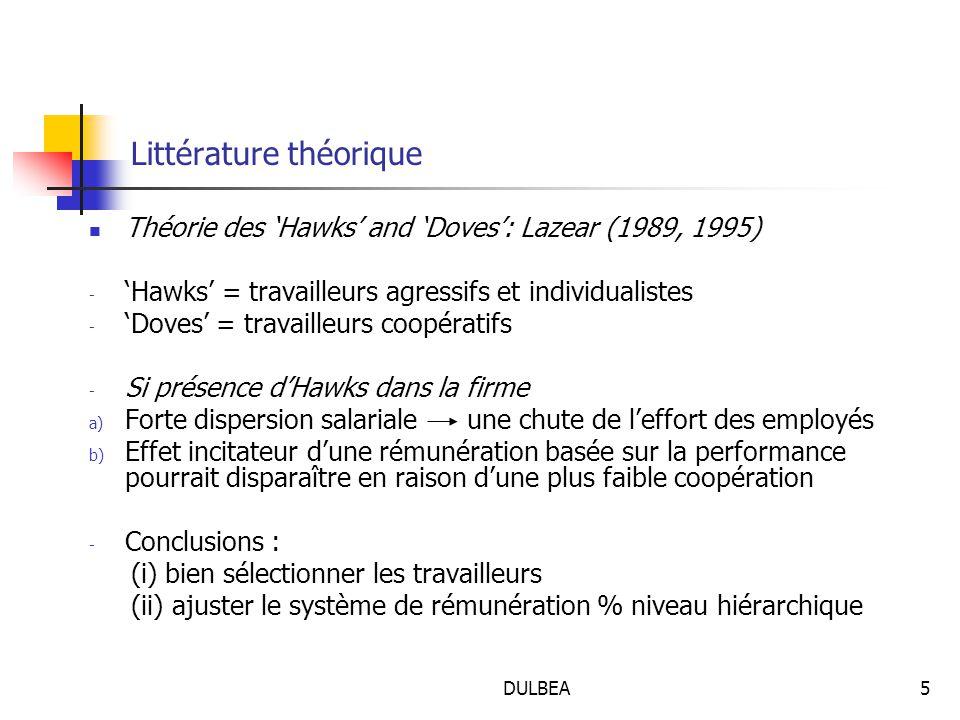 DULBEA5 Littérature théorique Théorie des 'Hawks' and 'Doves': Lazear (1989, 1995) - 'Hawks' = travailleurs agressifs et individualistes - 'Doves' = travailleurs coopératifs - Si présence d'Hawks dans la firme a) Forte dispersion salariale une chute de l'effort des employés b) Effet incitateur d'une rémunération basée sur la performance pourrait disparaître en raison d'une plus faible coopération - Conclusions : (i) bien sélectionner les travailleurs (ii) ajuster le système de rémunération % niveau hiérarchique