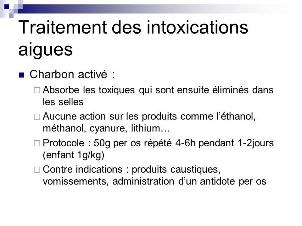 Traitement des intoxications aigues Charbon activé :  Absorbe les toxiques qui sont ensuite éliminés dans les selles  Aucune action sur les produits