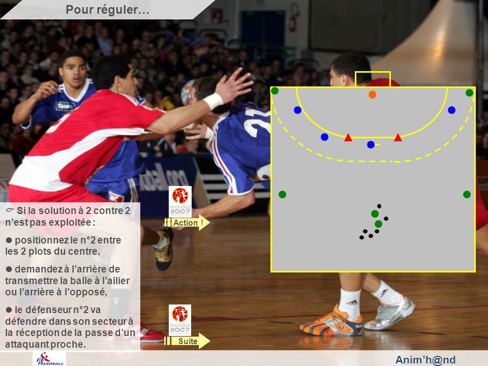 Anim'h@nd  Si la solution à 2 contre 2 n'est pas exploitée : positionnez le n°2 entre les 2 plots du centre, demandez à l'arrière de transmettre la balle à l'ailier ou l'arrière à l'opposé, le défenseur n°2 va défendre dans son secteur à la réception de la passe d'un attaquant proche.