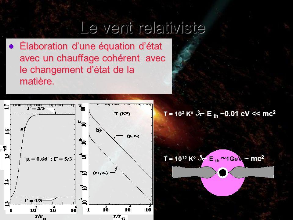 Le vent relativiste Élaboration d'une équation d'état avec un chauffage cohérent avec le changement d'état de la matière. Élaboration d'une équation d