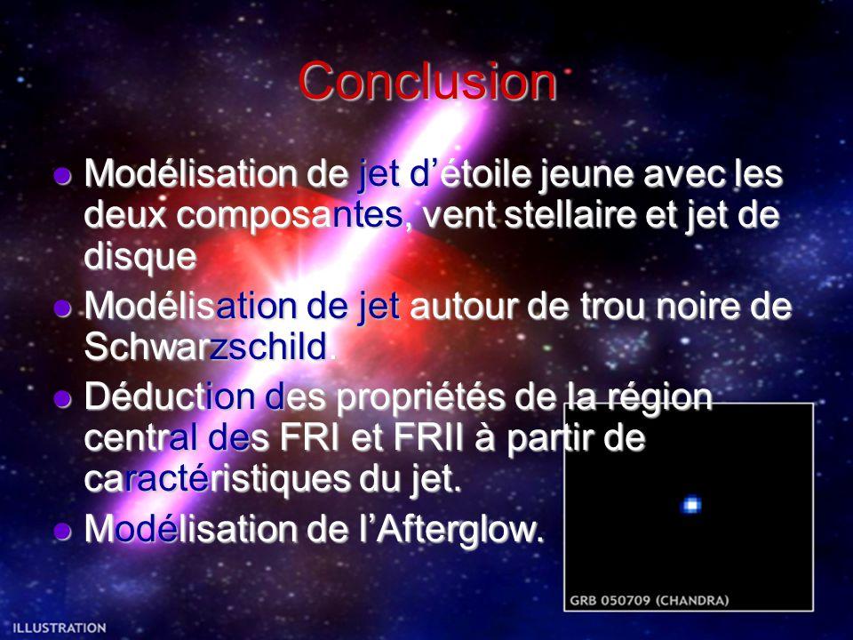 Conclusion Modélisation de jet d'étoile jeune avec les deux composantes, vent stellaire et jet de disque Modélisation de jet d'étoile jeune avec les deux composantes, vent stellaire et jet de disque Modélisation de jet autour de trou noire de Schwarzschild.