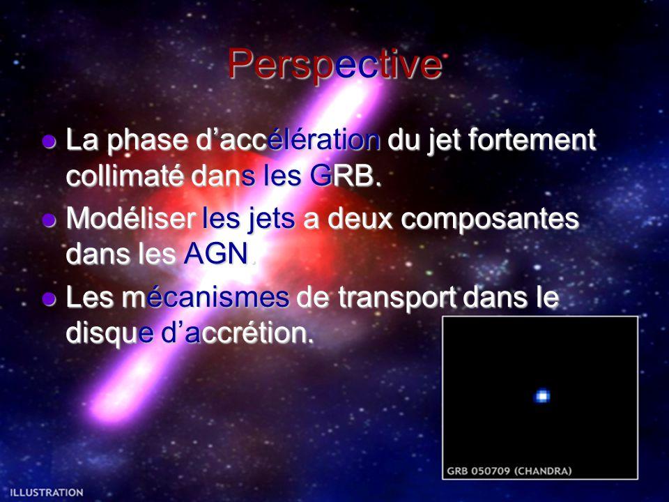 Perspective La phase d'accélération du jet fortement collimaté dans les GRB. La phase d'accélération du jet fortement collimaté dans les GRB. Modélise