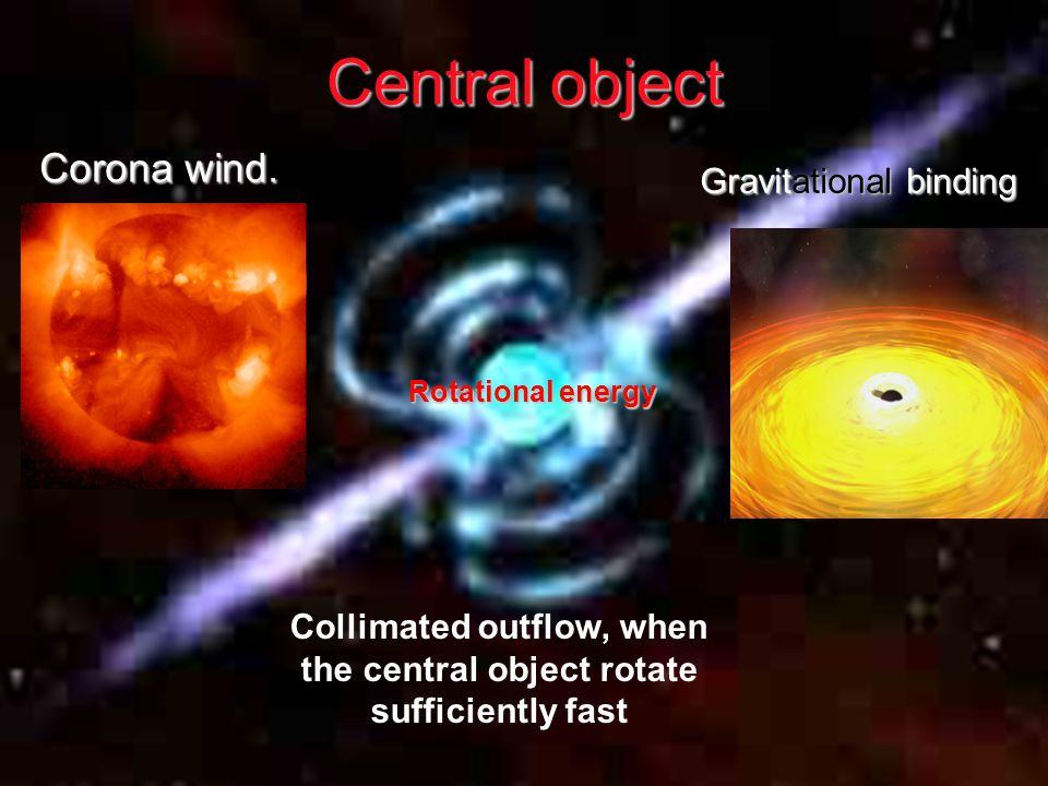Central object Corona wind.