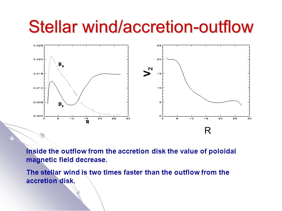 Stellar wind/accretion-outflow Inside the outflow from the accretion disk the value of poloidal magnetic field decrease. The stellar wind is two times