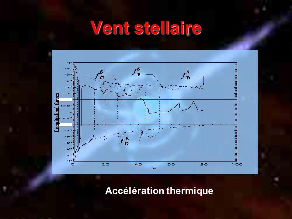 Vent stellaire Accélération thermique