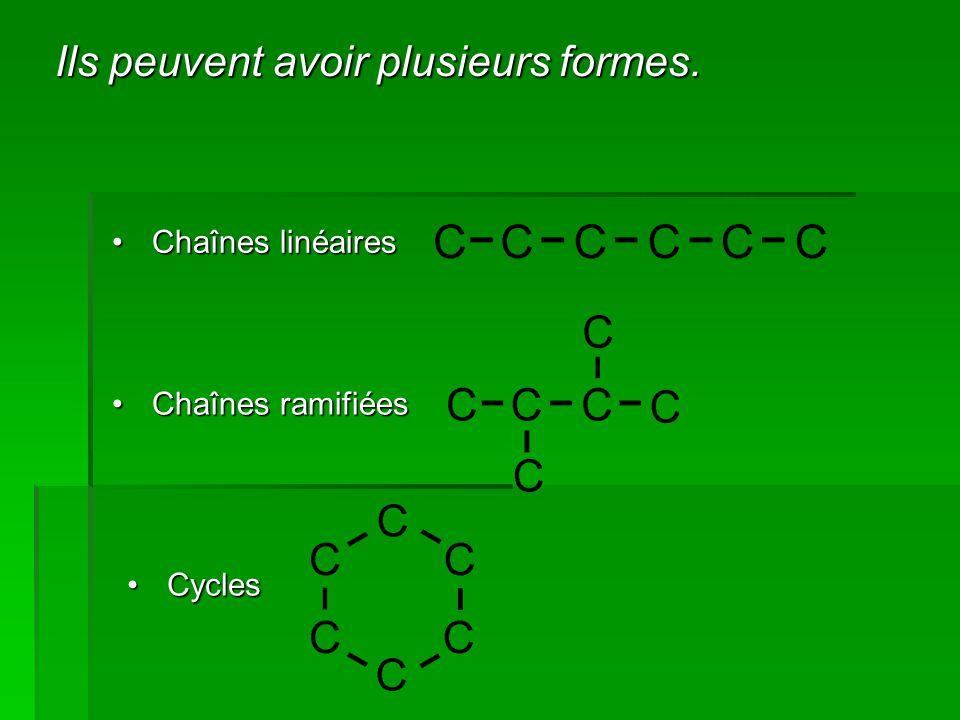 Chaînes linéairesChaînes linéaires Chaînes ramifiéesChaînes ramifiées CyclesCycles Ils peuvent avoir plusieurs formes.