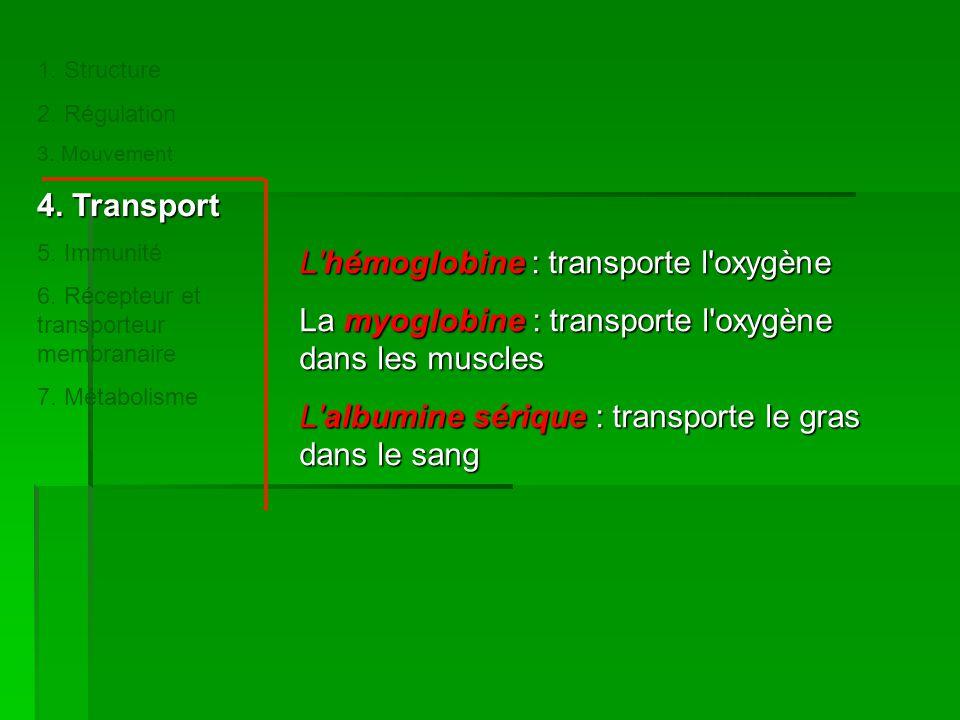 1.Structure 2. Régulation 3. Mouvement 4. Transport 5.