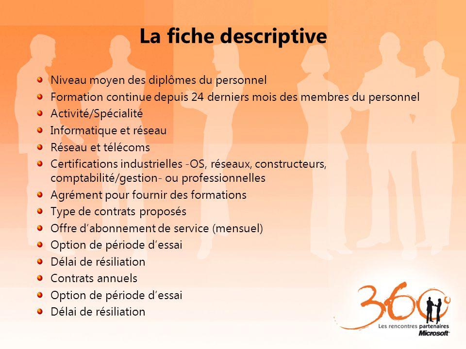 La fiche descriptive Niveau moyen des diplômes du personnel Formation continue depuis 24 derniers mois des membres du personnel Activité/Spécialité In