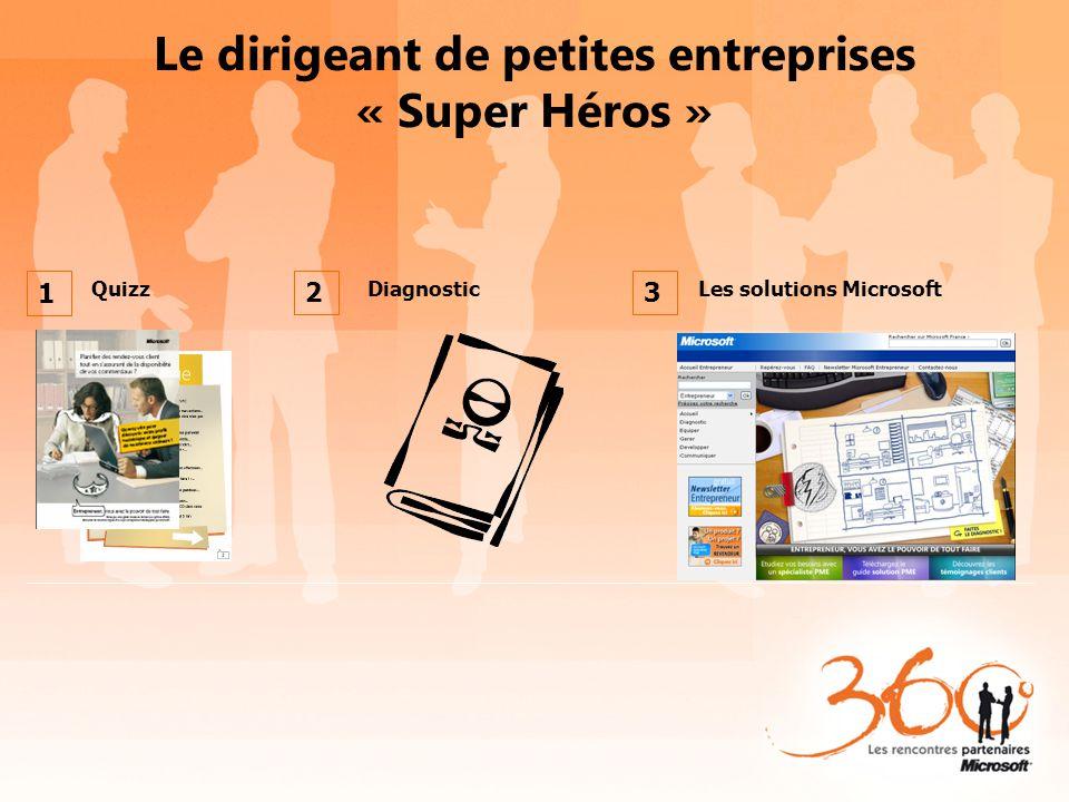 Le dirigeant de petites entreprises « Super Héros » 1 23 QuizzDiagnosticLes solutions Microsoft