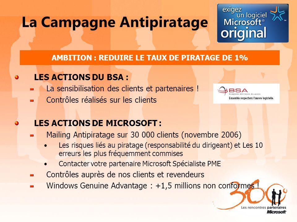 La Campagne Antipiratage LES ACTIONS DU BSA : La sensibilisation des clients et partenaires ! Contrôles réalisés sur les clients LES ACTIONS DE MICROS